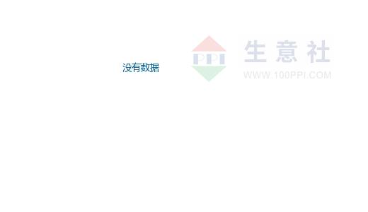 http://www.jienengcc.cn/meitanhuagong/144640.html