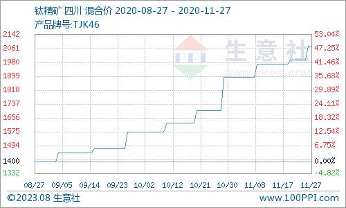 生意社:11月11日山东新龙电化烧碱价格暂稳