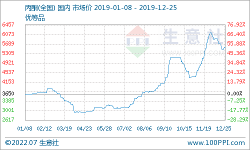 graph.100ppi.com (500× 300)