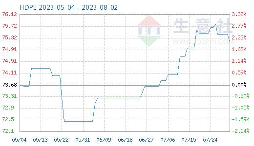 http://www.reviewcode.cn/yunjisuan/81658.html