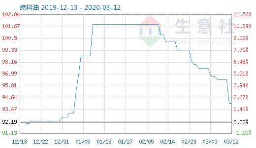 http://www.jienengcc.cn/hongguanjingji/202599.html