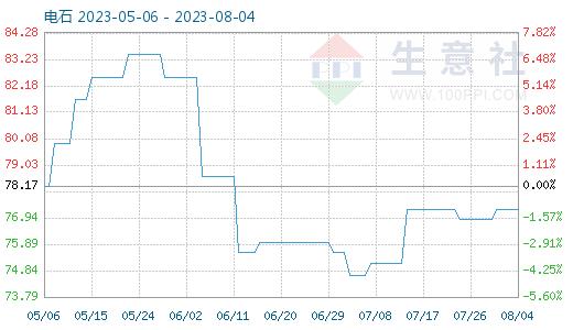 http://www.reviewcode.cn/yunweiguanli/58498.html
