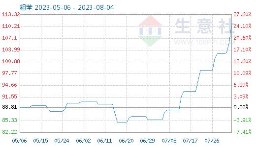 http://www.reviewcode.cn/yunjisuan/82948.html