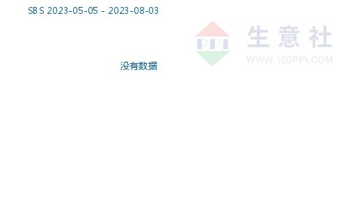 9月14日SBS商品指数为43.14