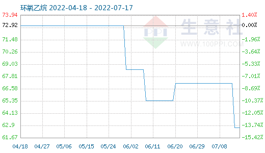 http://www.reviewcode.cn/rengongzhinen/82743.html