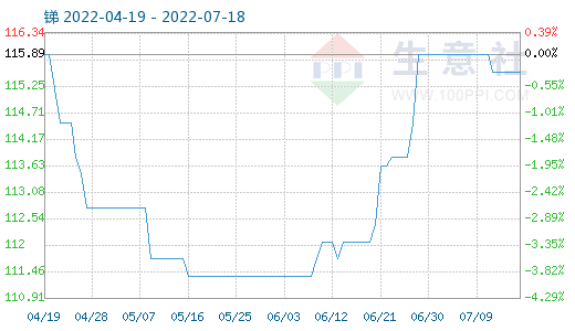 http://www.reviewcode.cn/jiagousheji/59435.html