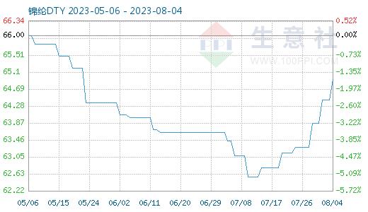 http://www.reviewcode.cn/yunjisuan/85945.html