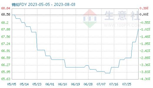 http://www.reviewcode.cn/yunweiguanli/84045.html