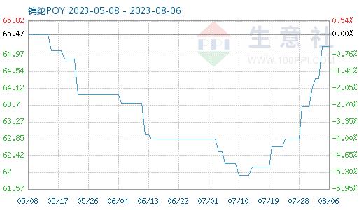 http://www.reviewcode.cn/yunweiguanli/82951.html