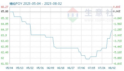 http://www.reviewcode.cn/rengongzhinen/83270.html