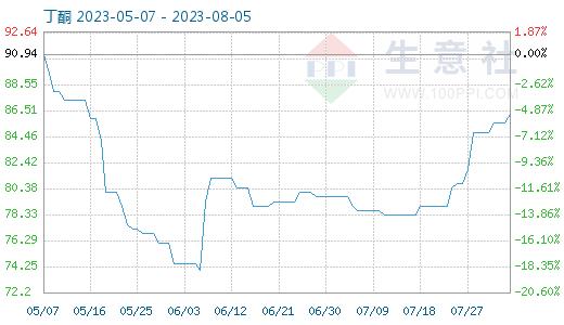 http://www.reviewcode.cn/yunweiguanli/84023.html