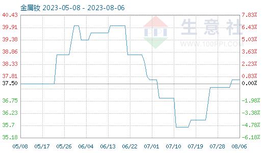 http://www.reviewcode.cn/yunjisuan/83218.html