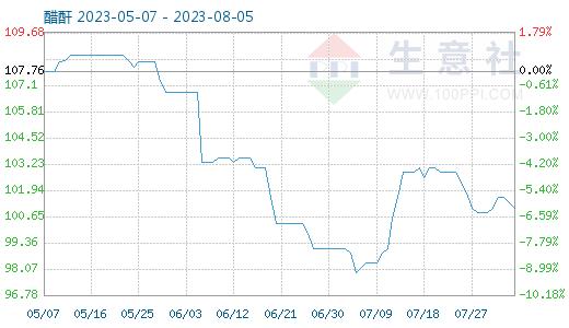 http://www.reviewcode.cn/yunweiguanli/82934.html