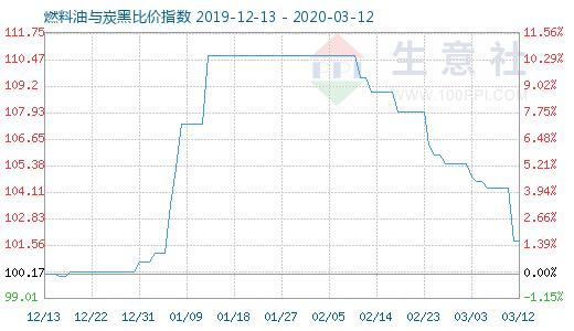 http://www.jienengcc.cn/hongguanjingji/202594.html