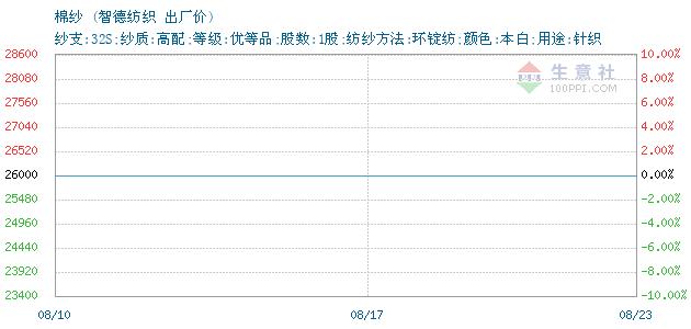 http://www.k2summit.cn/shehuiwanxiang/1362582.html