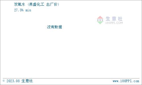 在武汉,可网办事项占比达99%