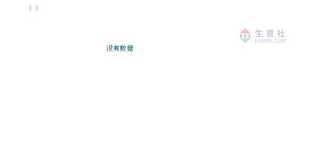 07月31日国产丙烯酸异辛酯为9000元