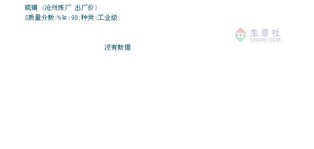 11月26日沧州炼厂硫磺(颗粒)为89