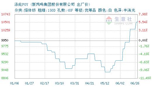 北京赛车app软件下载 1